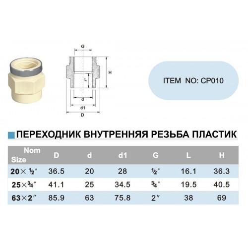 Муфта переходная с ВР с усиливающим кольцом, d20x1/2